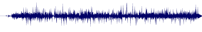 waveform of track #129817