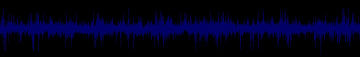 waveform of track #129818