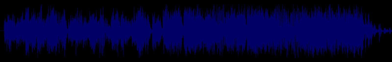 waveform of track #129825
