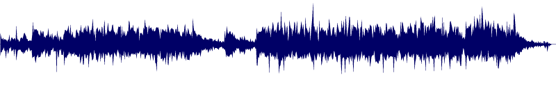 waveform of track #129830