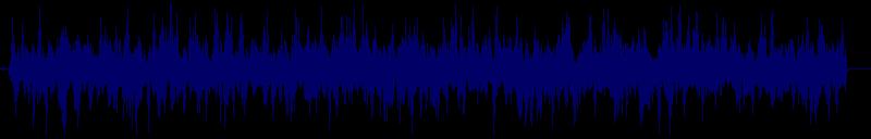 waveform of track #129831