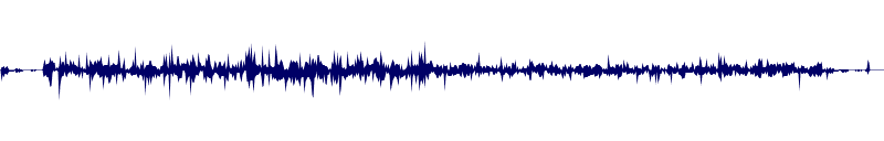 waveform of track #129834