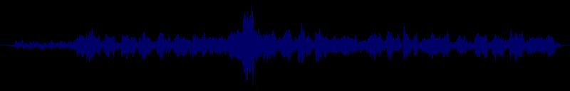 waveform of track #129838
