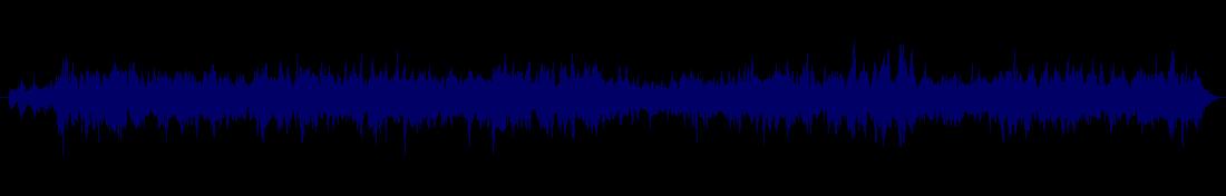 waveform of track #129843