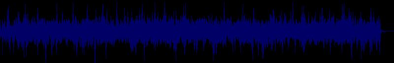 waveform of track #129847