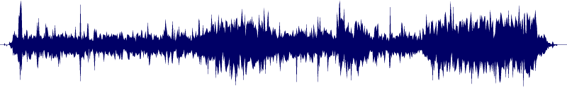 waveform of track #129851