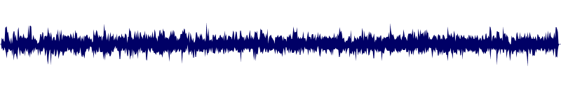 waveform of track #129855