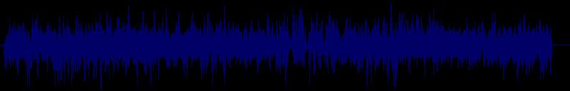 waveform of track #129860