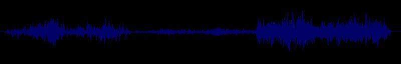 waveform of track #129871