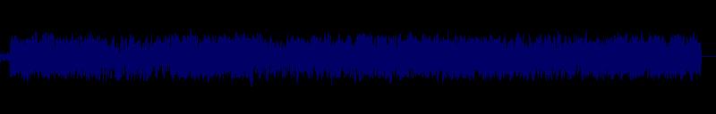 waveform of track #129875