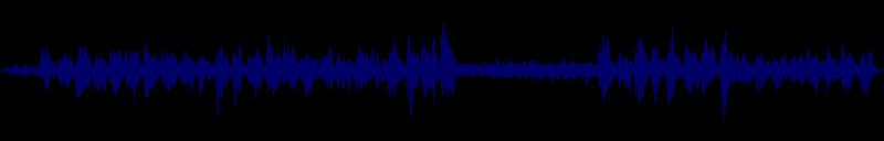 waveform of track #129892