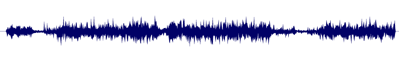 waveform of track #129895