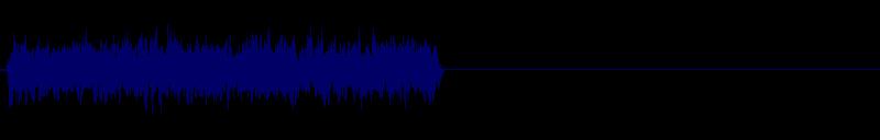 waveform of track #129899