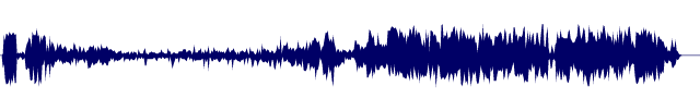 waveform of track #129924