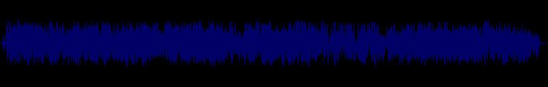 waveform of track #129928