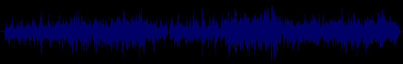 waveform of track #129936