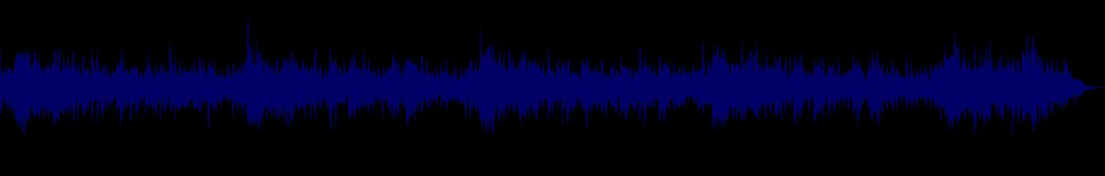 waveform of track #129939
