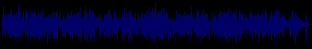 waveform of track #129947