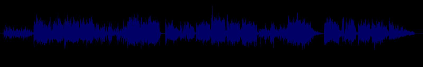 waveform of track #129974