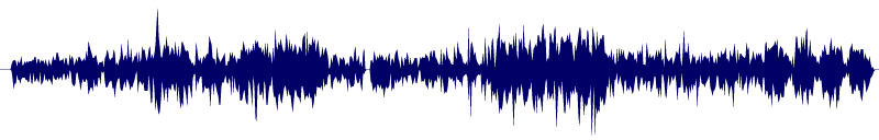 waveform of track #129977