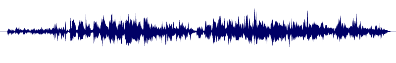 waveform of track #129986