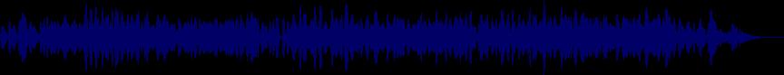 waveform of track #13000