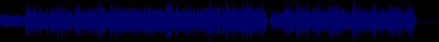waveform of track #13014
