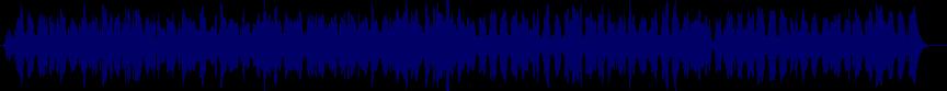 waveform of track #13035