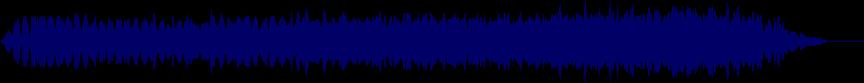 waveform of track #13048
