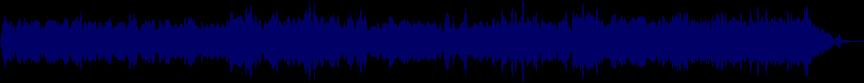 waveform of track #13050