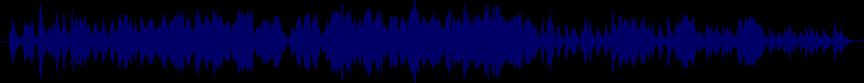 waveform of track #13067