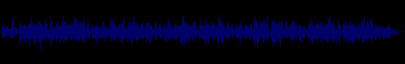 waveform of track #130025