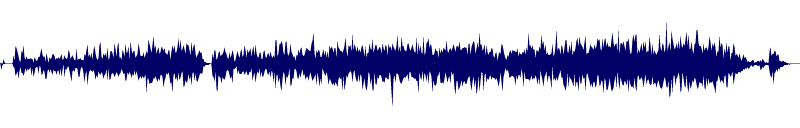 waveform of track #130128