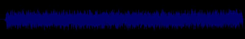 waveform of track #130187