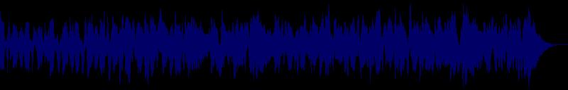 waveform of track #130265