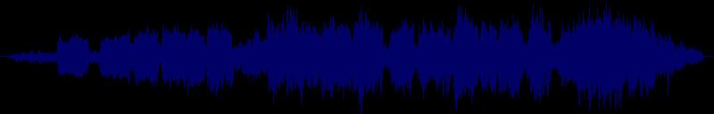 waveform of track #130266