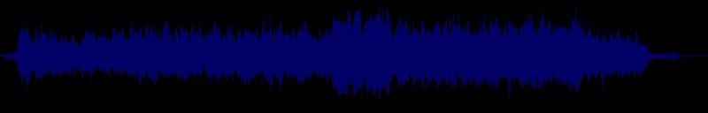waveform of track #130483