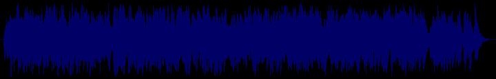 waveform of track #130504