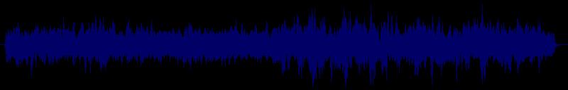 waveform of track #130688