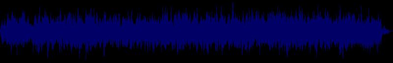 waveform of track #130714