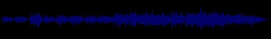 waveform of track #130787