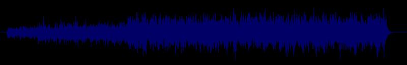 waveform of track #130822