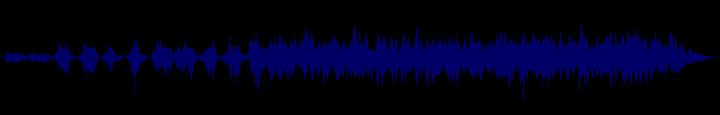 waveform of track #130826