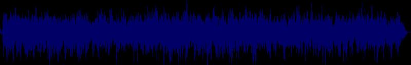waveform of track #130854