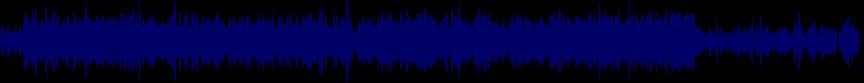 waveform of track #13112