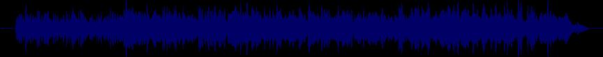 waveform of track #13113