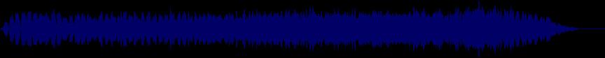 waveform of track #13122