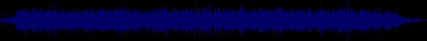 waveform of track #13128