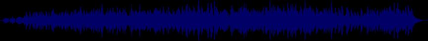 waveform of track #13144