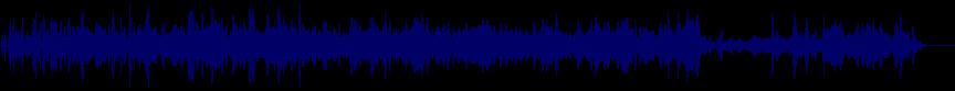 waveform of track #13146
